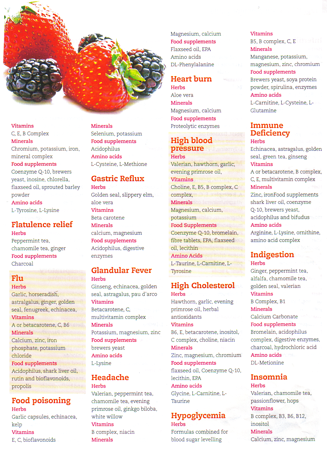 Free ebook quick remedy guide nutritional naturopathic health free ebook quick remedy guide fandeluxe Image collections